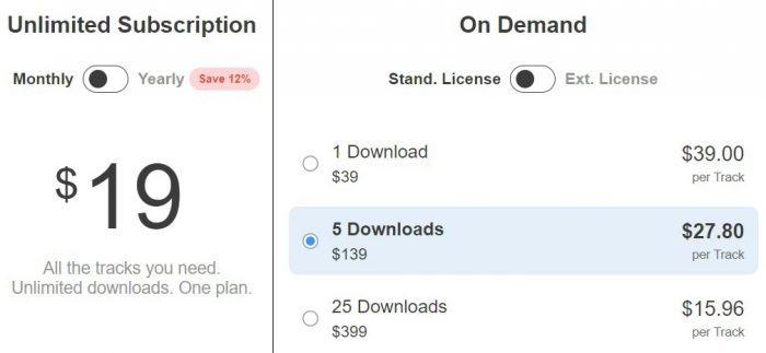 Depositphotos review - Music prices