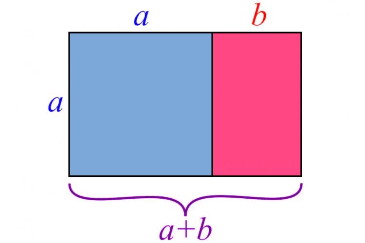 Golden ratio basic