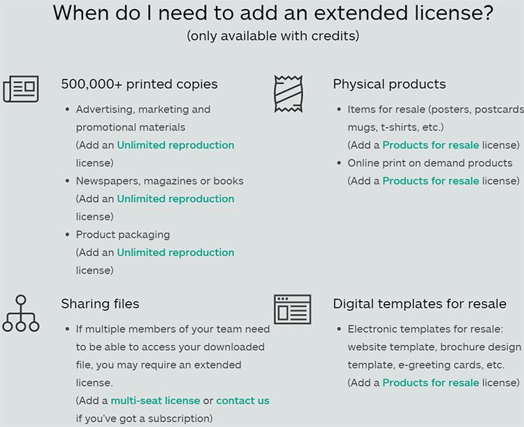 iStock review License comparison