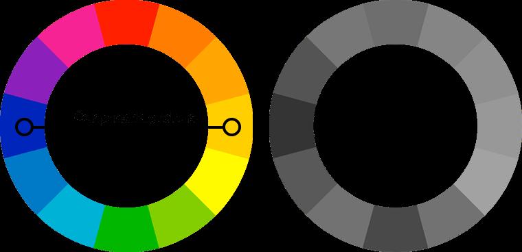 Orange and teal - colour wheel